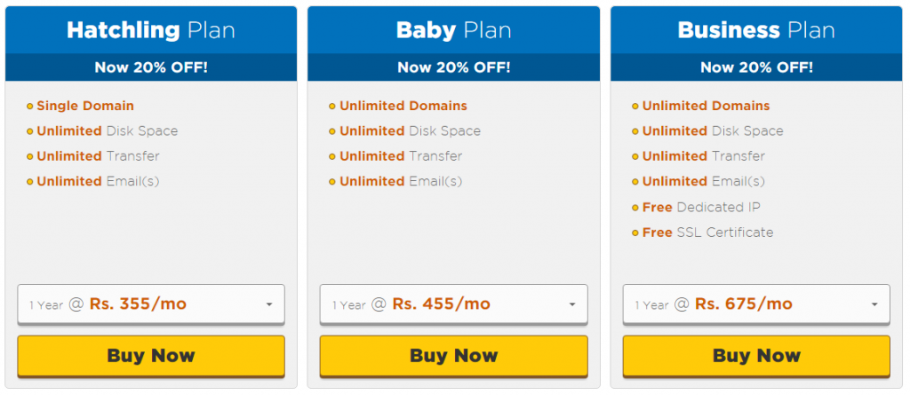 Godaddy hosting coupons india